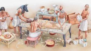 Процесс мумификации в Древнем Египте