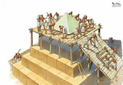 Строительство пирамид в Гизе
