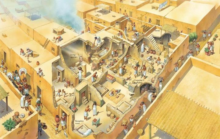 Город ремесленников