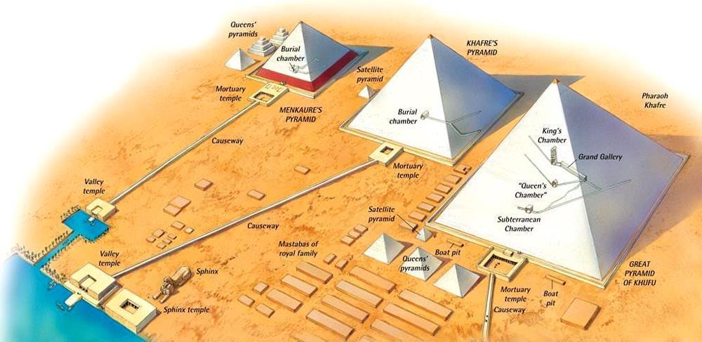 Древнее царство Египта