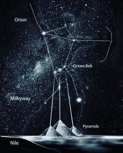 Пирамиды и пояс Ориона