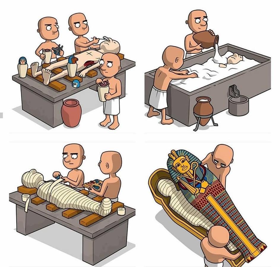 мумификация в Древнем Египте